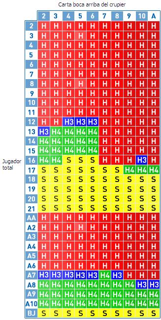 Minecraft server hosting 200 slots