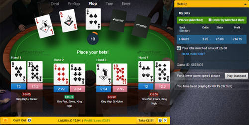 5-10 no limit holdem strategy